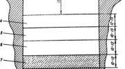Теплые грядки своими руками пошаговое изготовление в теплице из поликарбоната, обогрев греющим кабел
